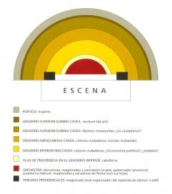 Distribución hipotética de los espectadores en el teatro de Caesaraugusta