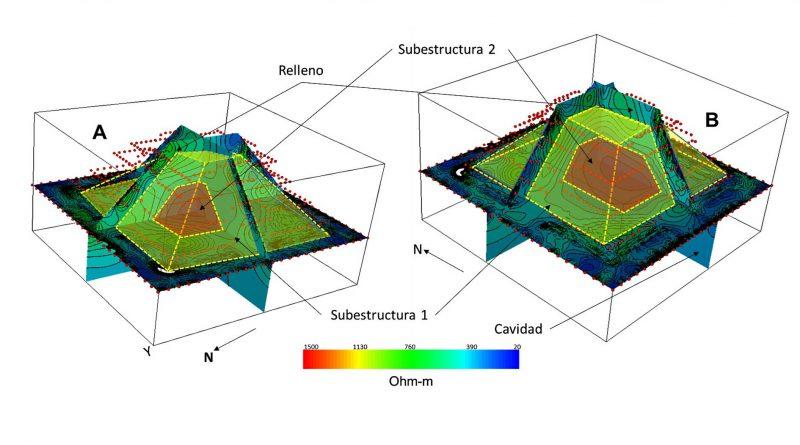 Chichén Itzá. Tomografías eléctricas tridimensionales indican que la subestructura mediría 13 metros de alto, por 12 en dirección sur-norte y 18 en dirección este-oeste. UNAM.