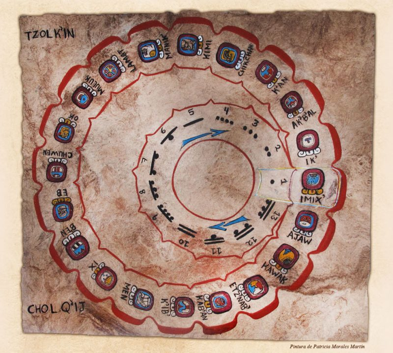 El calendario sagrado maya se llama Tzolk'in en el idioma maya yucateco y Chol Q'ij en el idioma maya quiché.