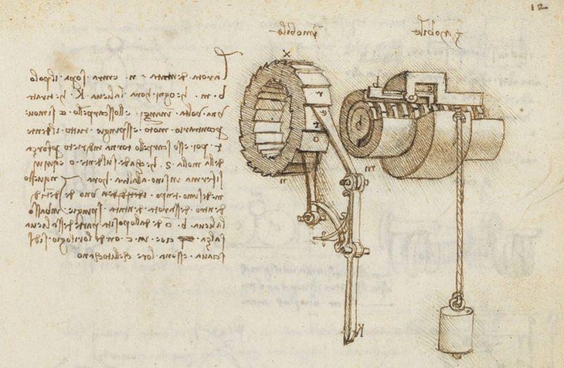 Leonardo - Códices de Madrid