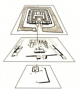 Santuarios de Cancho Roano (según Celestino, 2001)