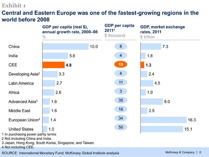 Un nuevo modelo para la Nueva Europa