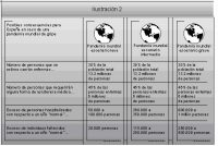 Pandemias: ¿un riego para la seguridad?