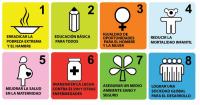 La medición de los próximos objetivos de desarrollo
