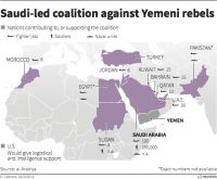 Saudi-led coalition against Yemeni rebels