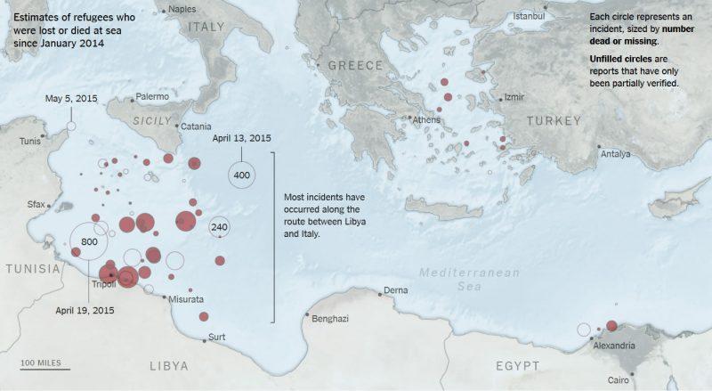 La respuesta militar a la crisis migratoria del Mediterráneo