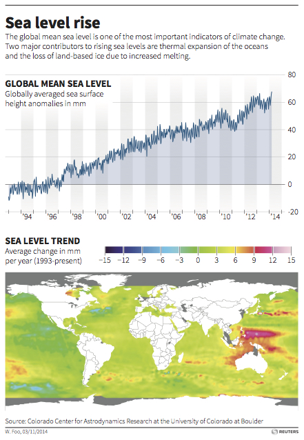 the-reality-of-global-warming-were-all-frogs-in-a-pot-of-slowly-boiling-water1