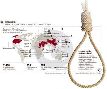 Pena de muerte en el mundo en 2014