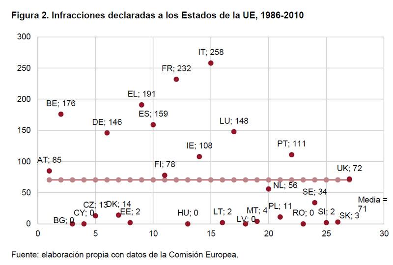 implementacion-de-la-legislacion-europea-02