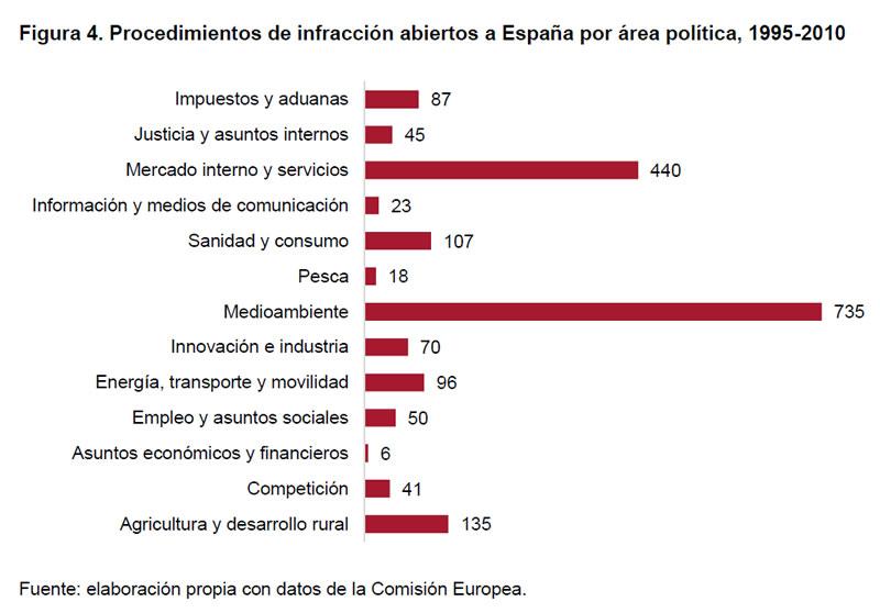 implementacion-de-la-legislacion-europea-04