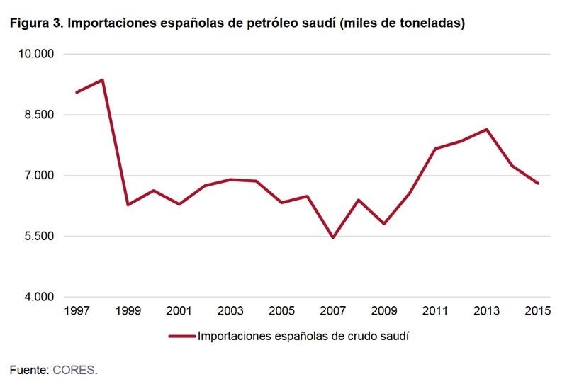 el-nuevo-contexto-de-la-relacion-economica-entre-espana-y-arabia-saudi-03