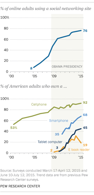 how-america-changed-during-barack-obamas-presidency-08