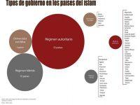 Islamofobia o criticafobia