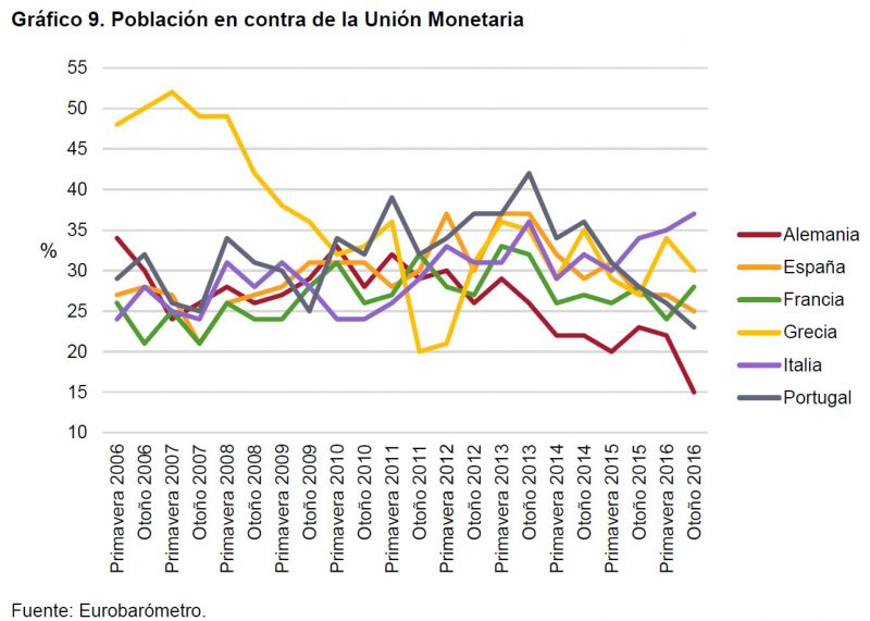 España y Portugal ante la reforma de la gobernanza económica europea