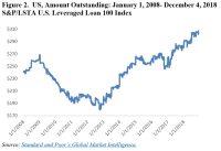 El mayor problema de deuda emergente está en Estados Unidos-2