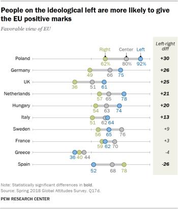 Europeans Credit EU-10
