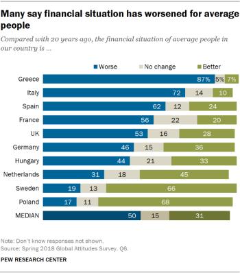 Europeans Credit EU-4