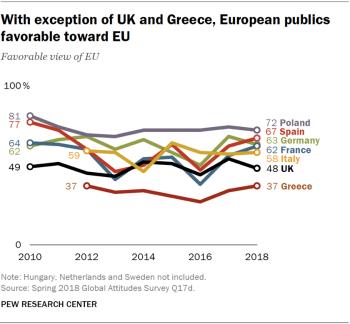 Europeans Credit EU-8