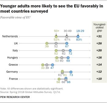 Europeans Credit EU-9