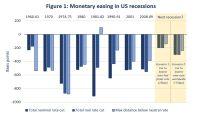 Hacia dónde van los bancos centrales