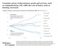 El eslabón perdido de las economías avanzadas