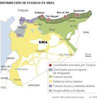 Distribución fuerzas en Siria