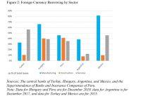 El riesgo de deuda oculto de los mercados emergentes