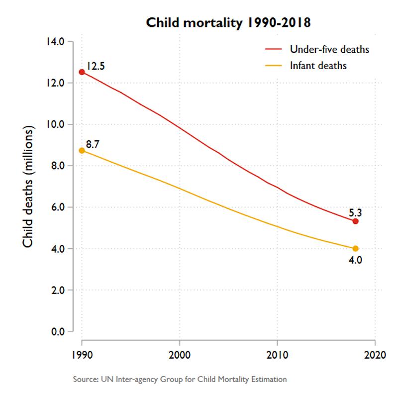 Se debe ganar la guerra contra las muertes maternas e infantiles