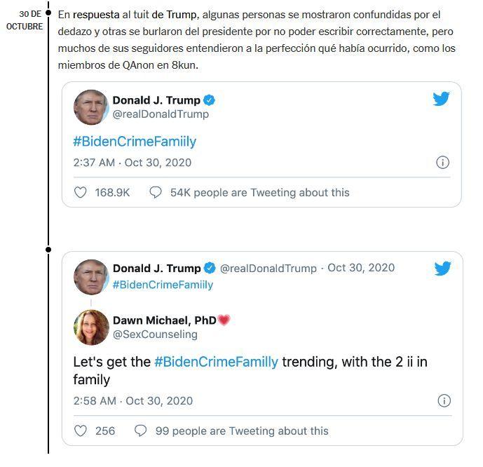 Hasta los errores ortográficos de Trump en Twitter son parte de una estrategia_8