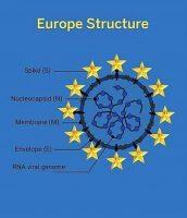 El futuro de la soberanía europea