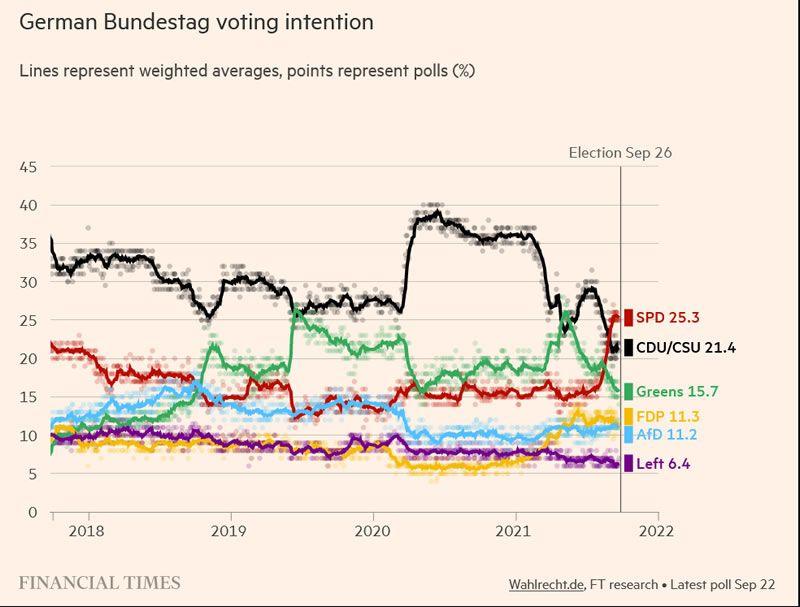 Germany's election: a new era of uncertain coalition politics